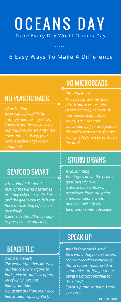 Easy ways to make a difference #WorldOceansDay #ocean #eco (6)